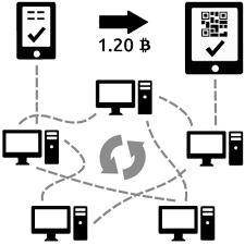 Blockchain image 2